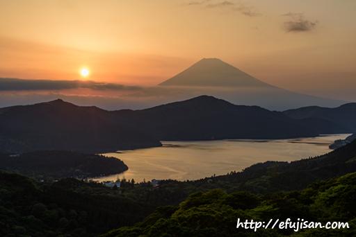 箱根から見た夕日と富士山